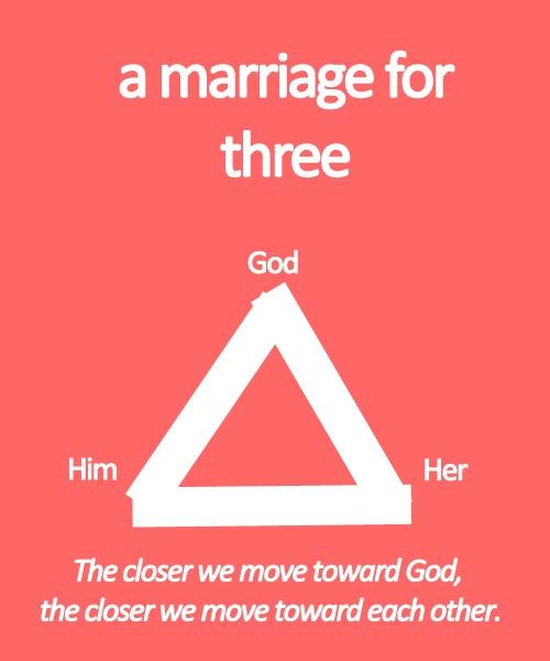It takes 3...